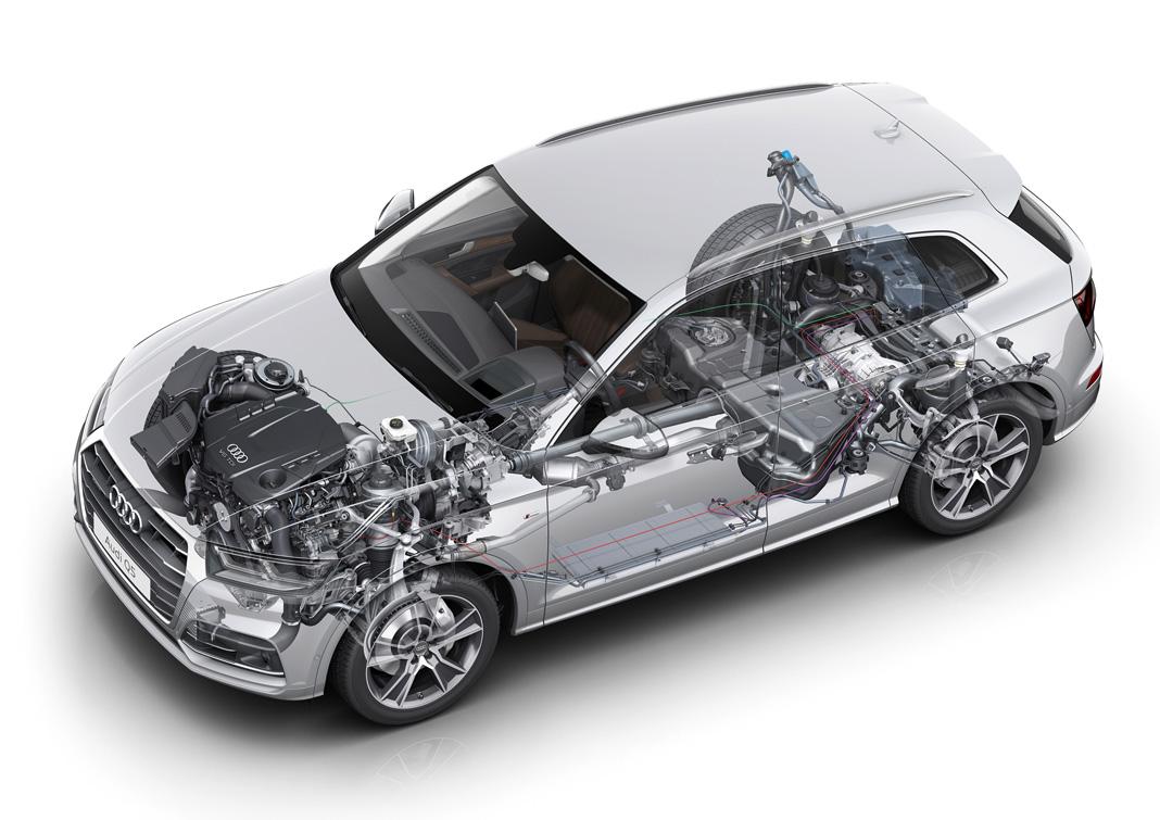 Схема полного привода Audi Q5 quattro ultra