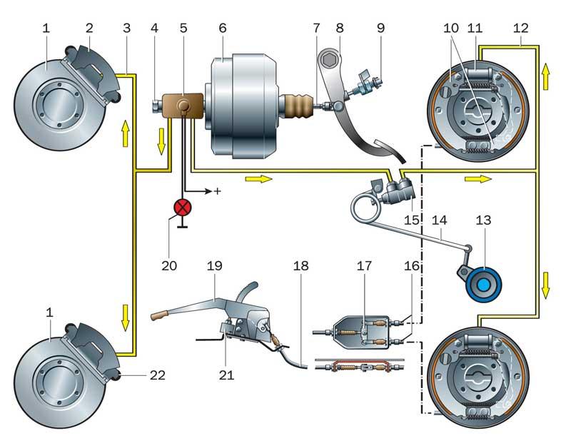 Гидравлический тормозной привод