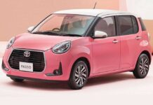 Toyota выпустила самый женский автомобиль