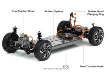 Hyundai представил платформу для будущих электромобилей