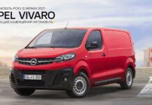 Две модели Opel получили награды в акции «Автомобиль года в Украине 2021»